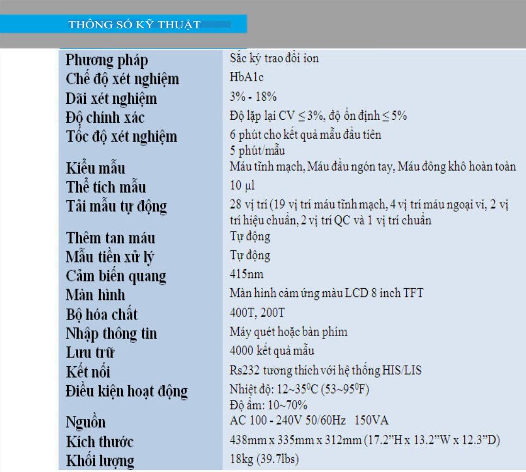 Máy phân tích HbA1C (POCT) GH900
