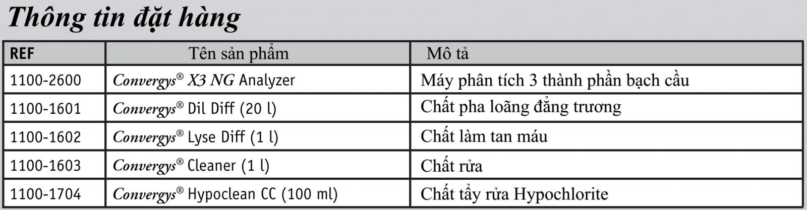Máy huyết học Convergys® X3 NG