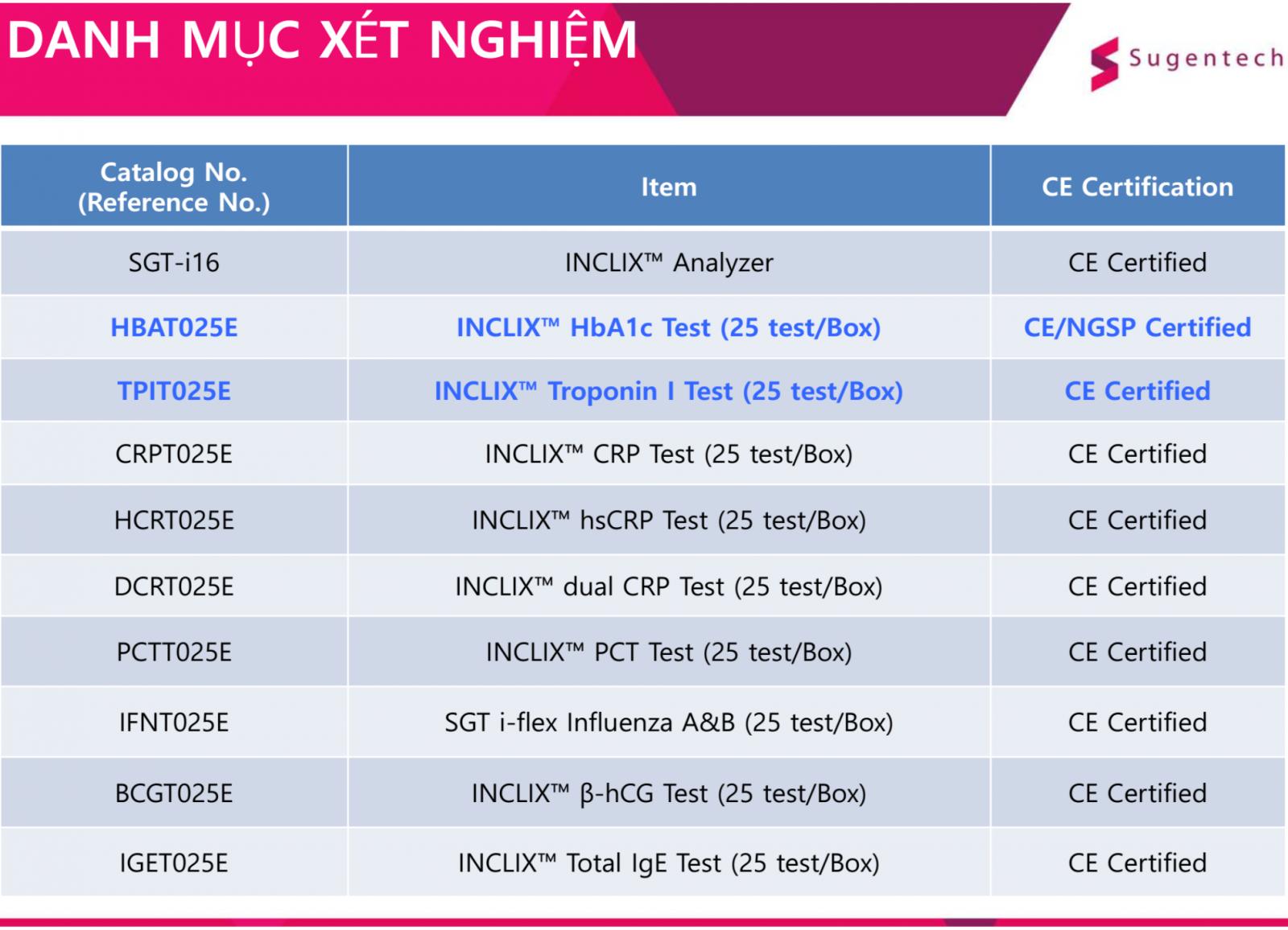 Máy phân tích HbA1C (POCT) INCLIX